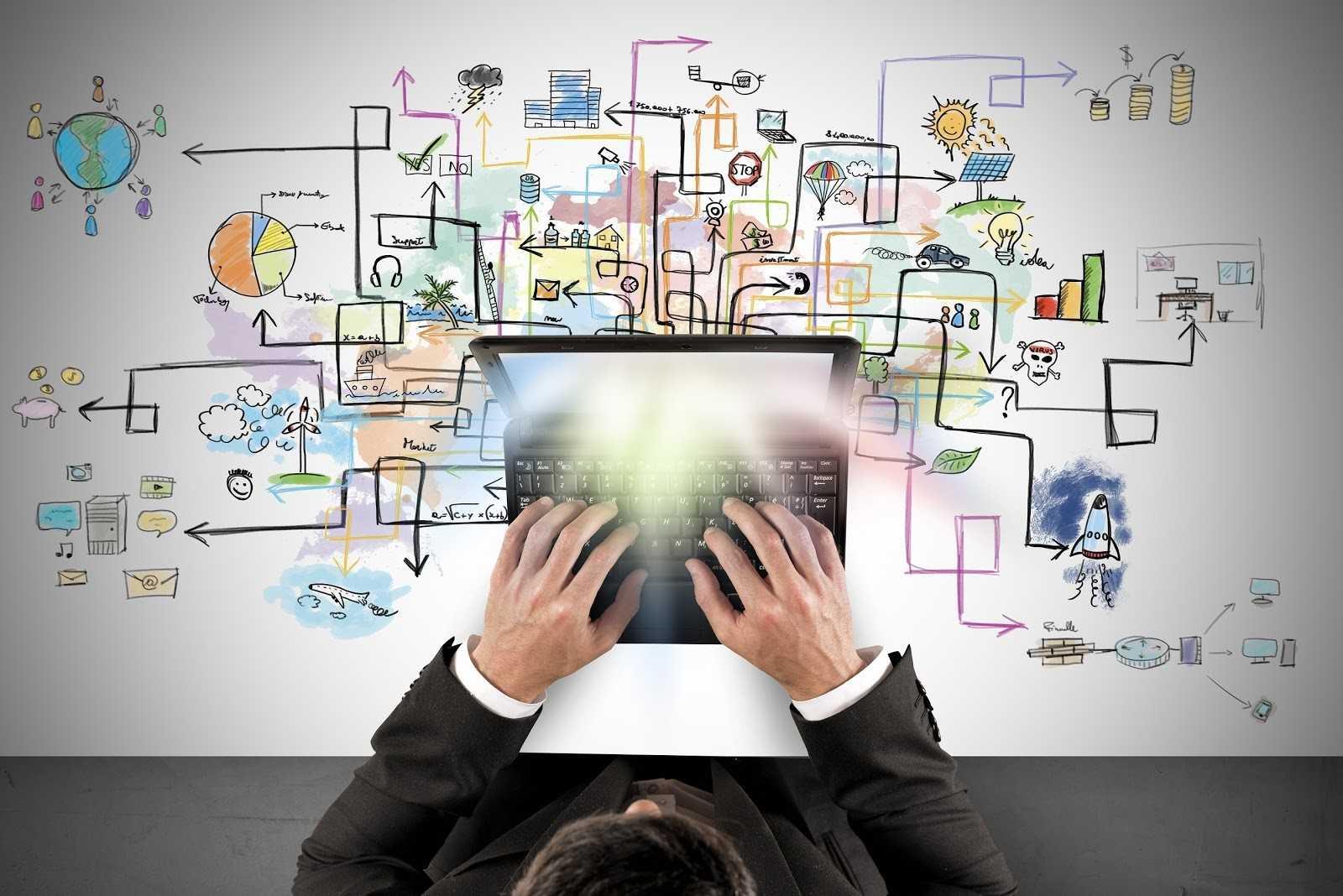 бизнес-процессы на бумаге
