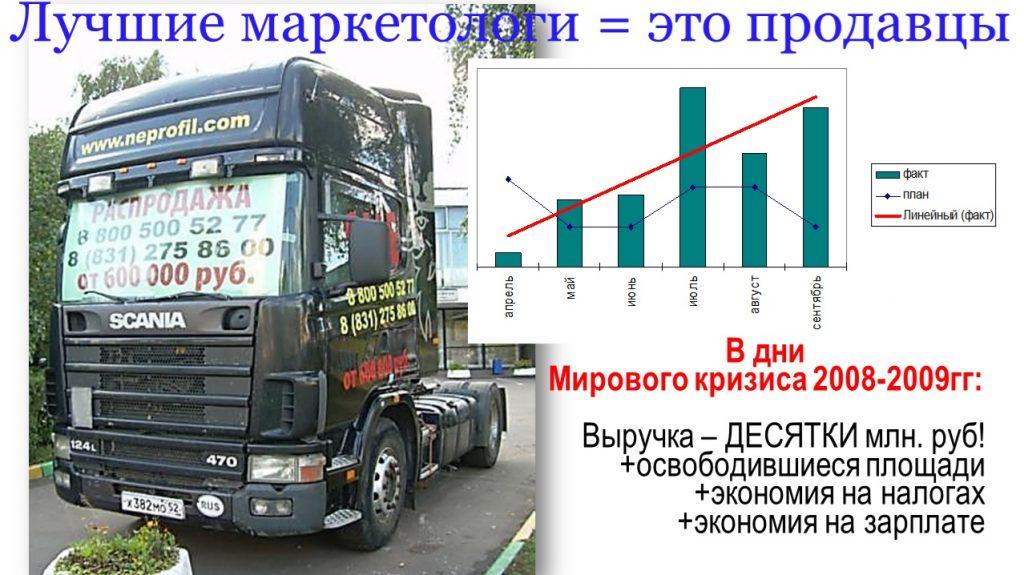 prodazhi-za-procenty4